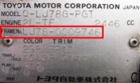 Известно ли вам предназначение ViN-кода автомобиля? Какую важную информацию о транспортном средстве он может раскрыть?